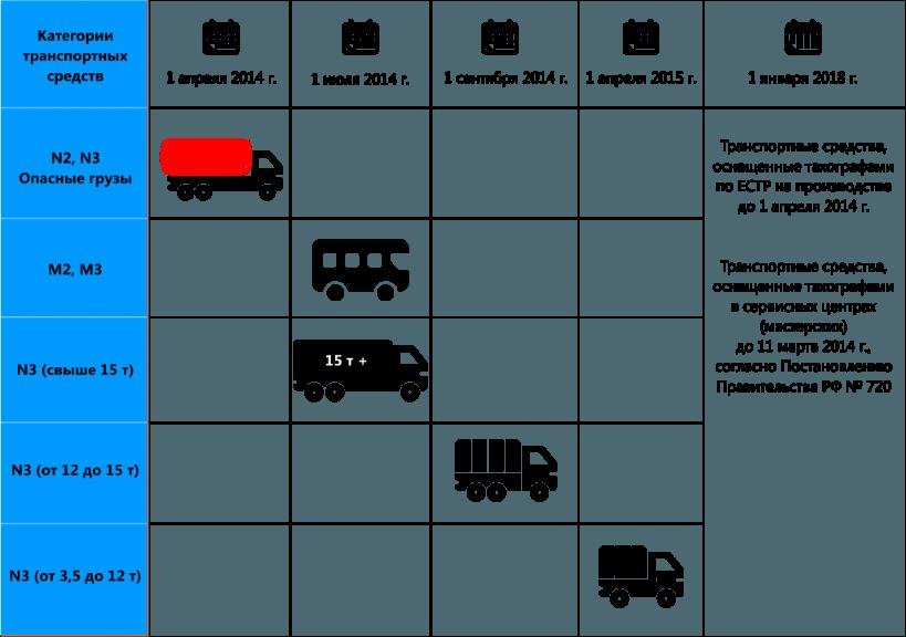 tachograph_zakon